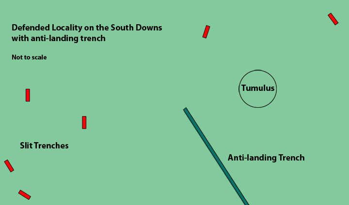Cat Scratch Fever: anti-landing trenches